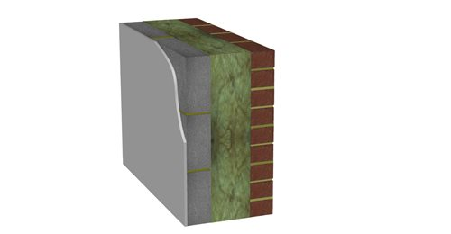 Thermal performance and energy efficiency